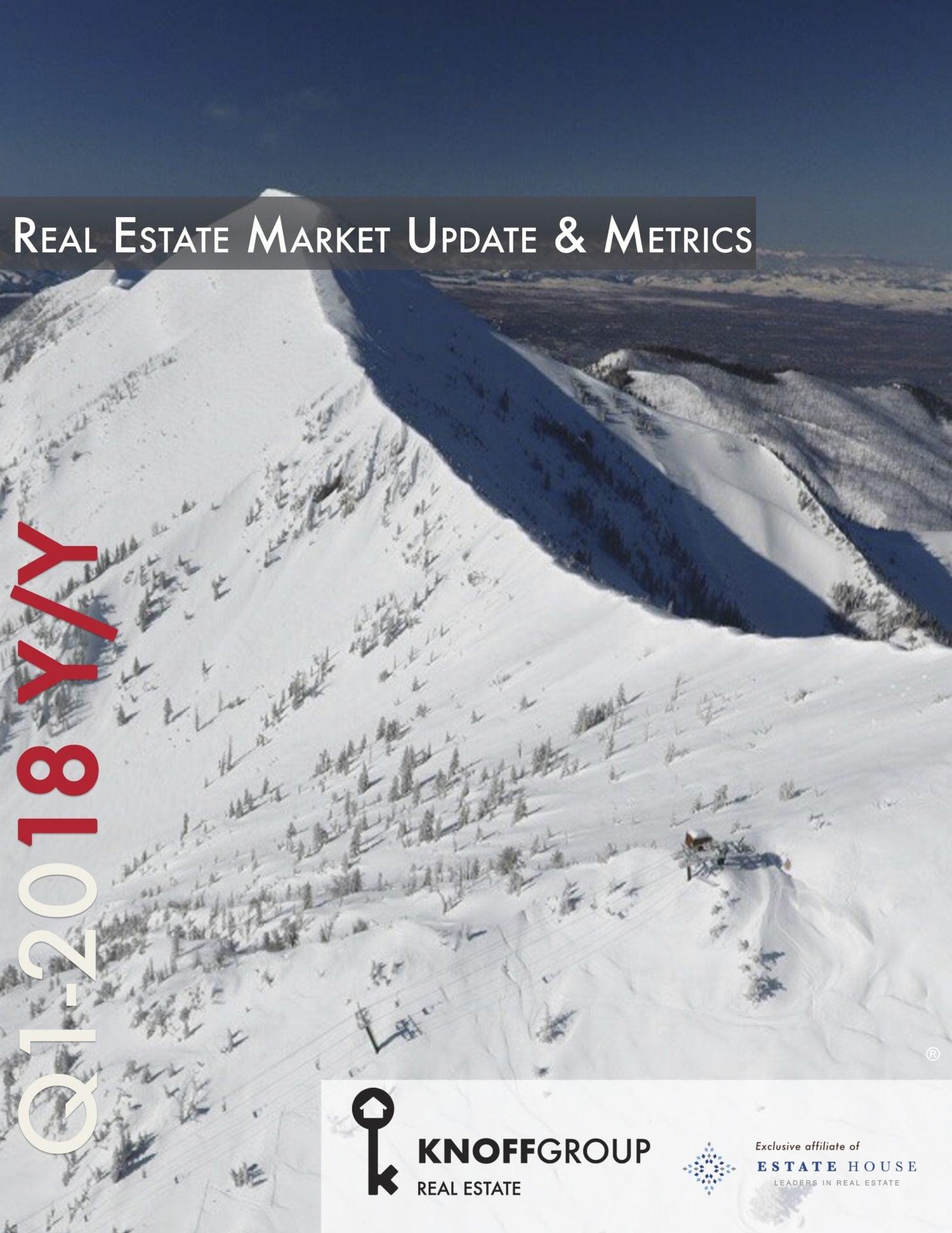 Q1 2018 Y/Y Market Report